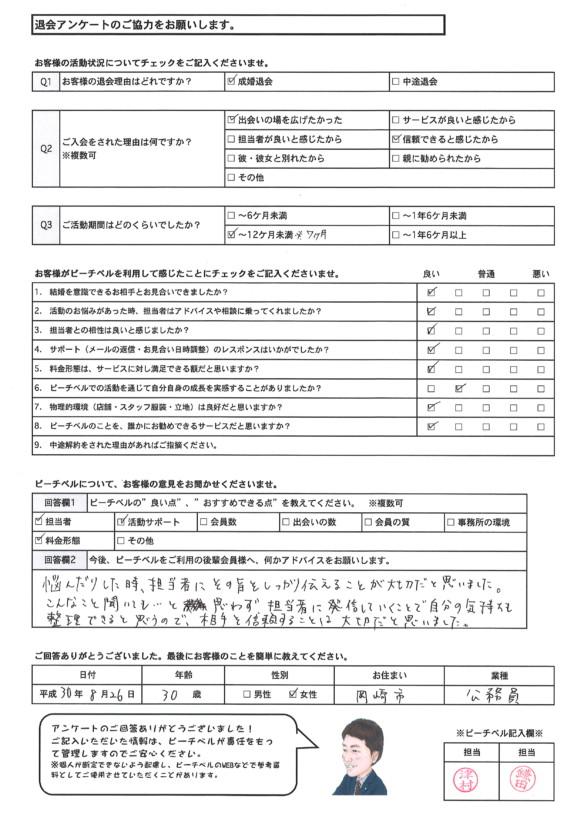 20181008成婚退会アンケート